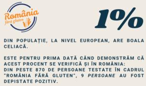 Caravana 'România fără gluten', la final: 1 din 100 de români testaţi suferă de boala celiacă